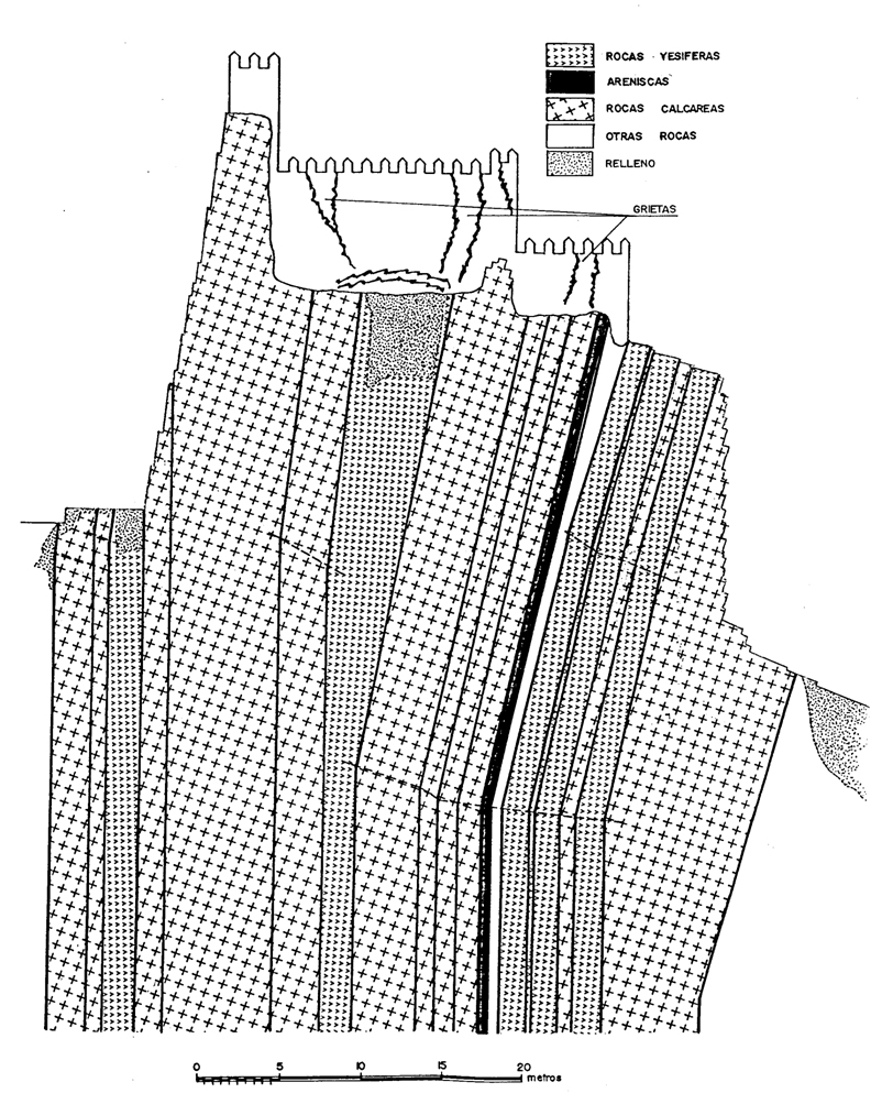 5. Sección ideal del Cerro del Águila y el castillo, con indicación de los estratos duros -puntado grueso- y blandos -punteado fino-.
