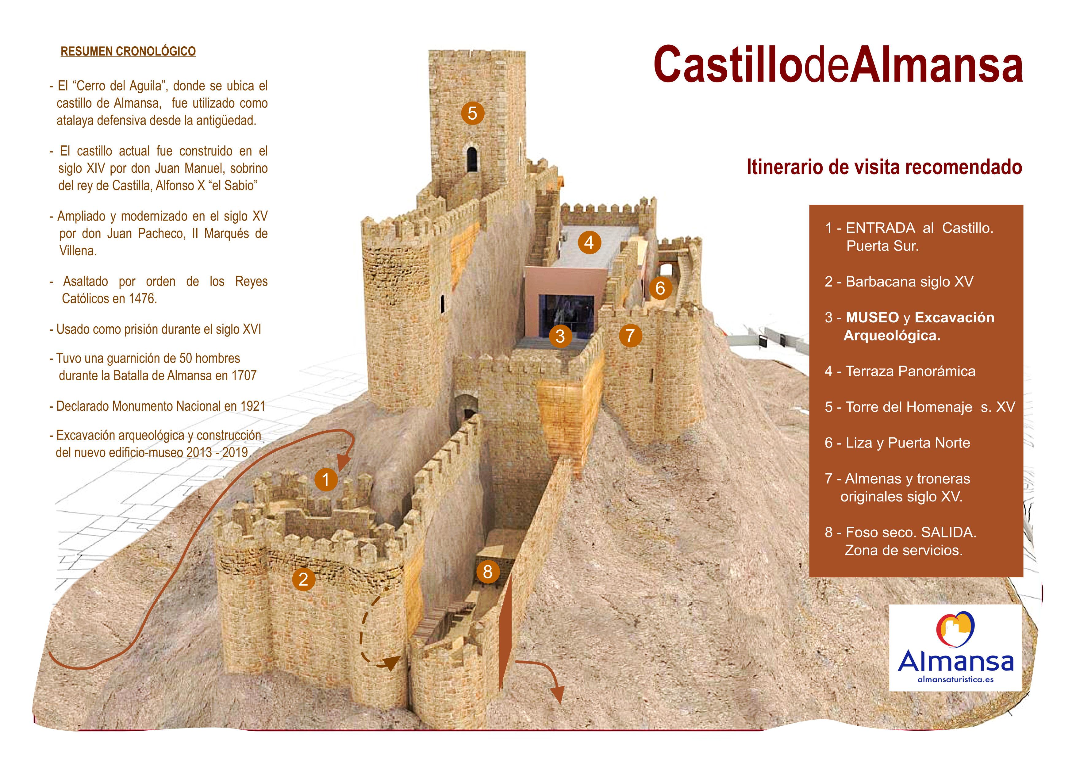 plano visita castillo 1